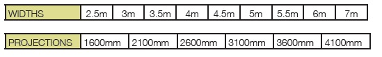Standard Size Matrix
